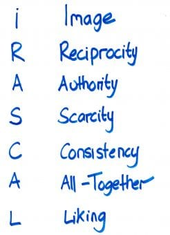 IRASCAL - Image, Reciprocity, Authority, Scarcity, Consistency, All-Together, Liking