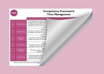 Competency Framework Time Management