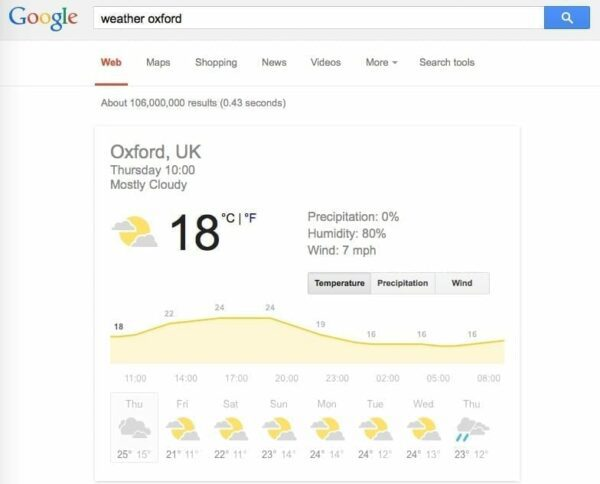 Screenshot of Google search for weather in Oxford
