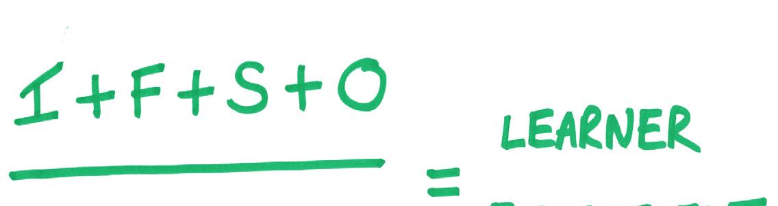 I+F+S+O - Learner Engagement Equation