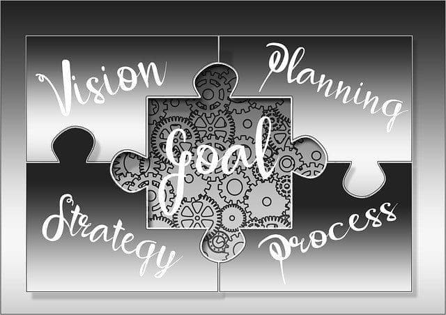goal jigsaw containing vision, planning, strategy and process - company culture