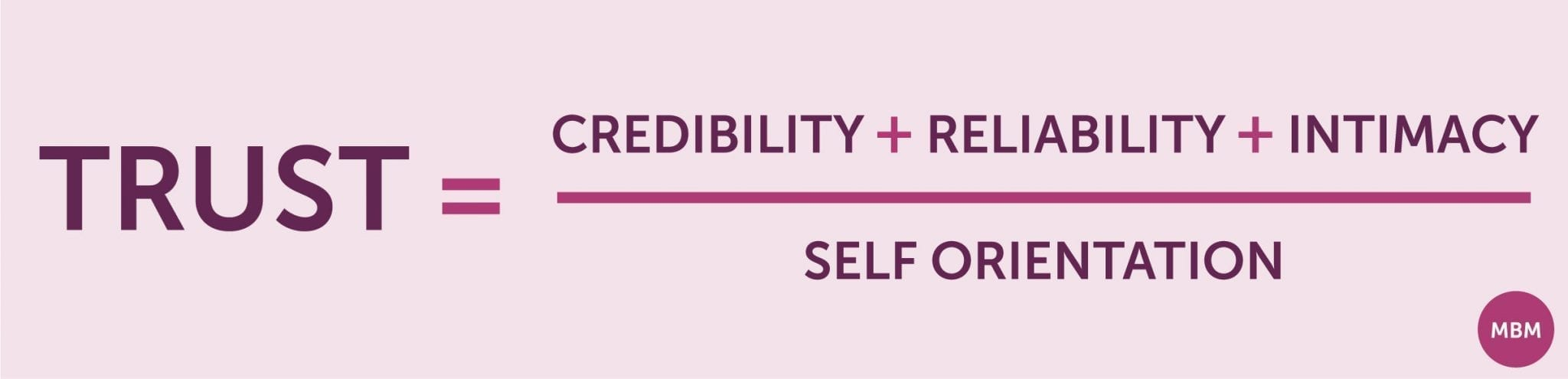 Trust equals Creditbility + Reliability + Intimacy divided by Self Orientation