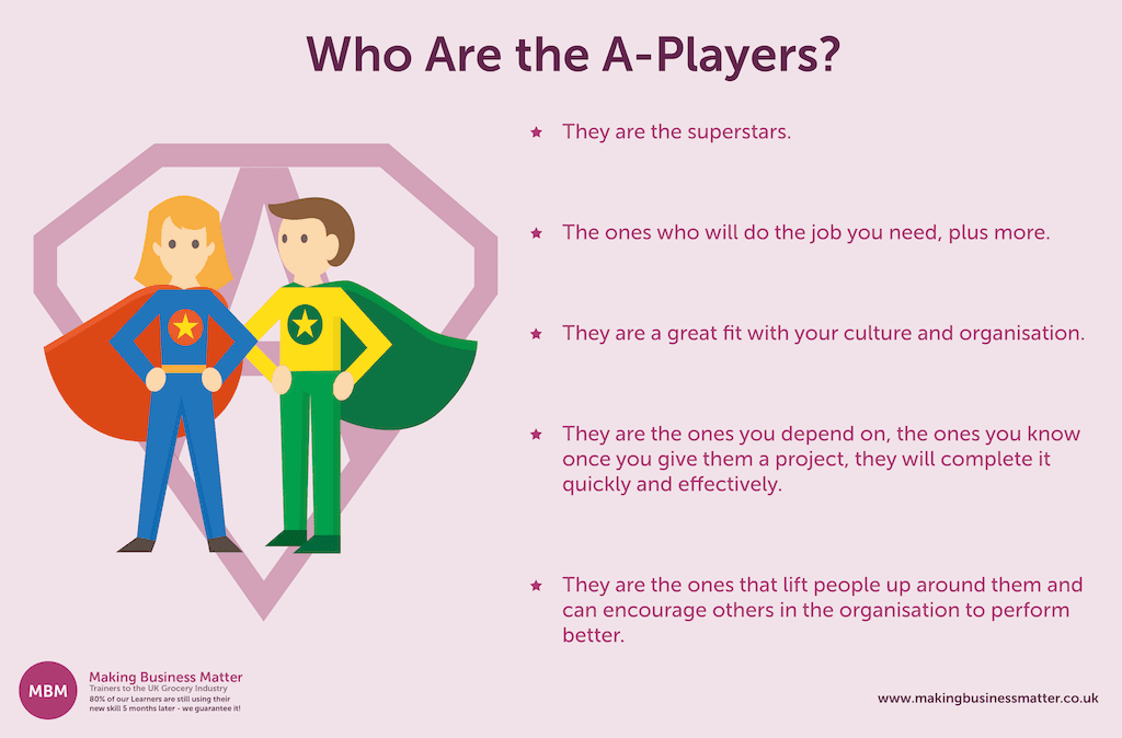 Interview Tips, Who Are the A-Players?