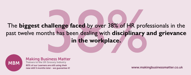 38% of HR professionals have dealt with a grievance at work