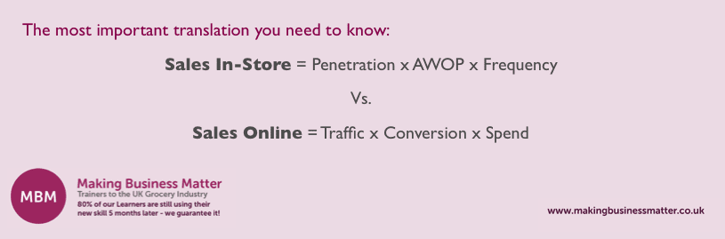Important translation you need to know on Sales In-Store vs Sales Online Explained