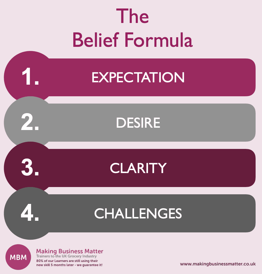 The Belief Formula, Business Goals
